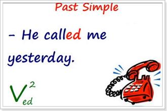 Формула Past Simple