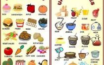 Употребление исчисляемых и неисчисляемых существительных в английском языке