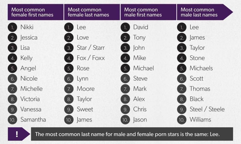 Английские имена и фамилии мужчин