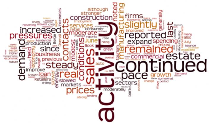 Самые употребляемые глаголы английского языка