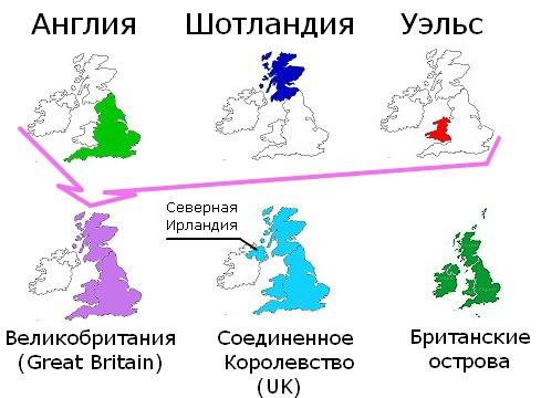 Англия и Великобритания - в чем разница?