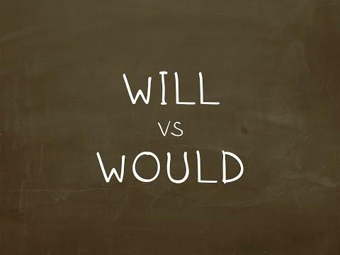 Will (would) грамматика