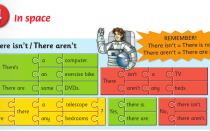 is /are грамматика