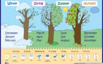 Названия месяцев на английском