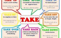 Перевод, примеры и конструкции фразового глагола take