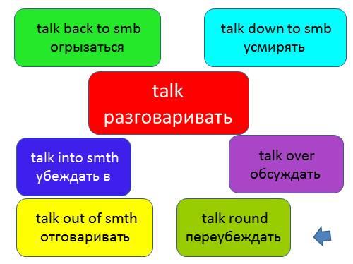 Фразовый глагол take - переводы
