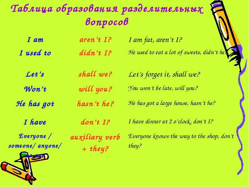 Разделительный вопрос в английском языке - таблица