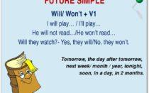 Упражнения с ответами на Future Simple