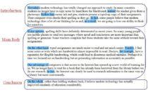 Структура эссе по английскому языку