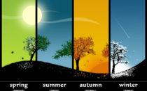Зима, весна, лето и осень на английском