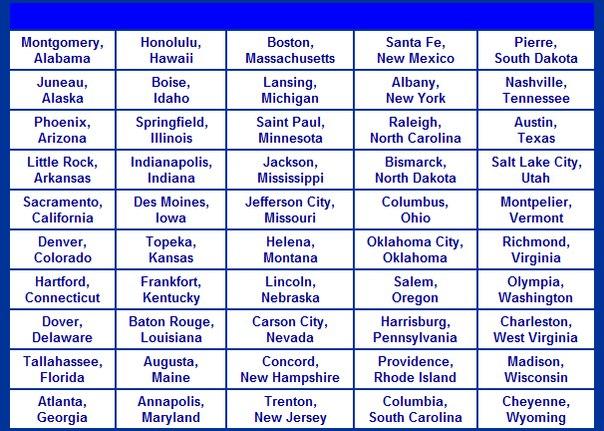 Список штатов США со столицами