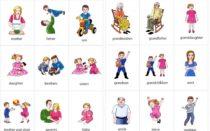 Карточки с семьей на английском